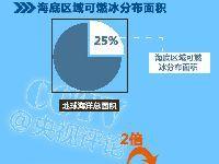 中国首次海域天然气水合物试采成功 什么