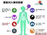 5月19日北京有臭氧污染 5月20日至23日降