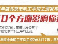 2016年北京市职工平均工资公布 看你拖后