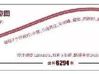京秦高速北京段规划示意图及最新消息预