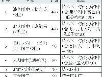 """2017年北京中考""""1+3""""培养试验学校计划"""