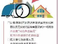 2017年6月起北京市60余家三级定点医院全