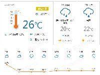 2017年6月21日夜间起北京首都机场天气预
