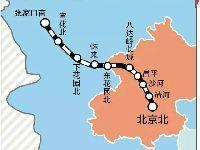 京津冀轨道交通规划图 七大铁路工程在建