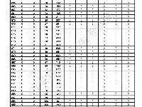 2017年山东高考成绩一分一段表累计人数
