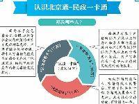 北京民政一卡通是啥?民政一卡通怎么办理