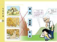2017年8月13日北京10地发生地质灾害风险