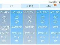 2017年8月13日北京天气预报公布:局地还