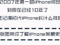 iphone8在中国多少钱?上市预购时间