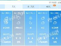 2017年10月1日国庆当天北京天气预报:阵