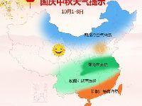 2017年国庆节全国天气预报:上海江苏等
