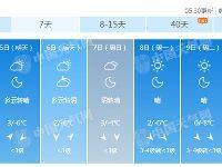 2018年1月4日北京全天气温处于冰点以下