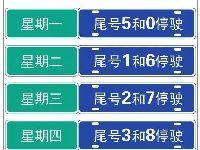 2018年1月8日起北京新一轮尾号限行时间