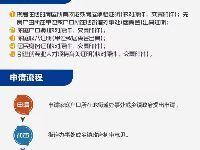 北京经济适用房申请条件是什么?申请资料