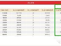 中国工商银行2018狗年纪念币预约进度和