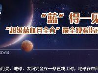2018年1月31日超级蓝月亮月全食最全观看