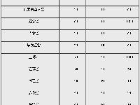 改革开放40周年普通纪念币北京分配数量