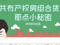 北京共有产权房贷款怎么算?首付比例多少
