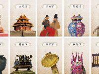 北京故宫各专馆门票价格及位置