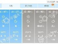 2月27日北京昼夜温差将达14℃ 未来气温