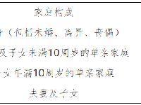 北京通州6个公租房项目剩余房源配租登记