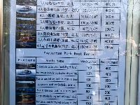 2019玉渊潭公园游船(种类+数量+价格)