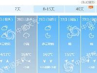 3月18日19日北京气温连创新高逼近25℃