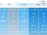 3月20日北京降温明显有污染 需做好防护