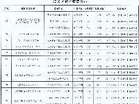2019北京顺义区幼儿园、小学、中学收费