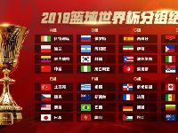 2019男篮世界杯抽签:中国上上签 美国遇