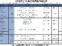 2019北京清明扫墓专线发车时间往返票价
