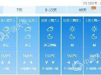 """3月27日北京温暖依旧 明起气温""""打对折"""