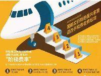 3月31日起各航空公司退改签手续费最新标