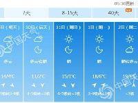 3月28日北京气温猛降最高仅11℃ 本周内