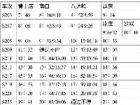 北京s2线怎么买票?在哪里坐车及最新时刻