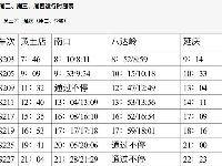 北京居庸关花海栈道预计4月20日正式向游