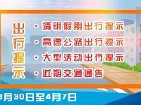 2019年3月30日至4月7日一周北京交通出行