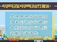 2019年4月20日至4月26日一周北京交通出