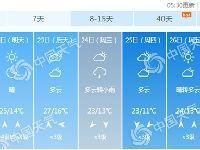 4月21日北京转晴升温超7℃ 下周初最高气