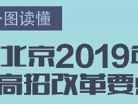 北京2019年高招改革要点一图读懂