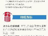 北京2019年积分落户申报5月22日启动 申