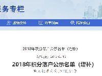 2018年北京市积分落户公示名单(增补)