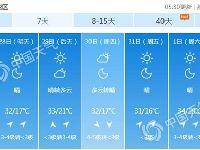 5月27日北京仍有7级左右大风 晴天回归气