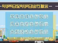 5月25日至6月2日一周北京交通出行提示