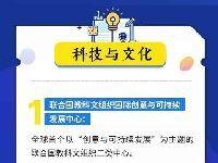 2019北京京交会西城区分会场活动内容