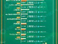 2019端午节全国十大热门景区预测
