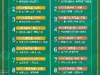 2019端午节北京高速拥堵高峰时间及交通