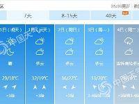 5月30日北京最高气温30℃昼夜温差大 有