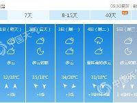 5月31日起北京晴热晒模式回归 晴+晒!3