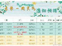 6月3日北京阳光火辣气温升 明日再迎全市